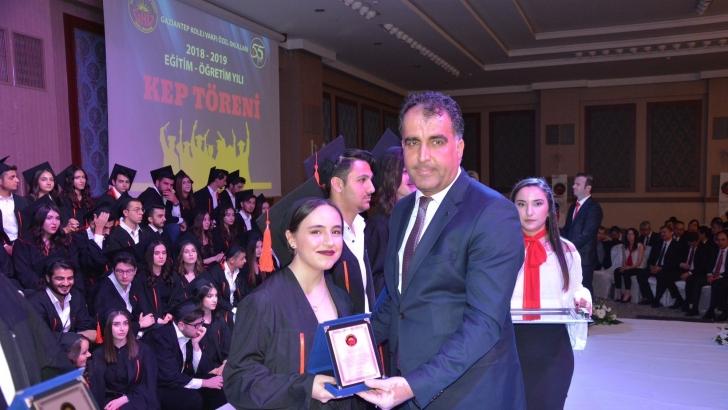 GKV Özel Liselerinden YKS 2019 Başarısı